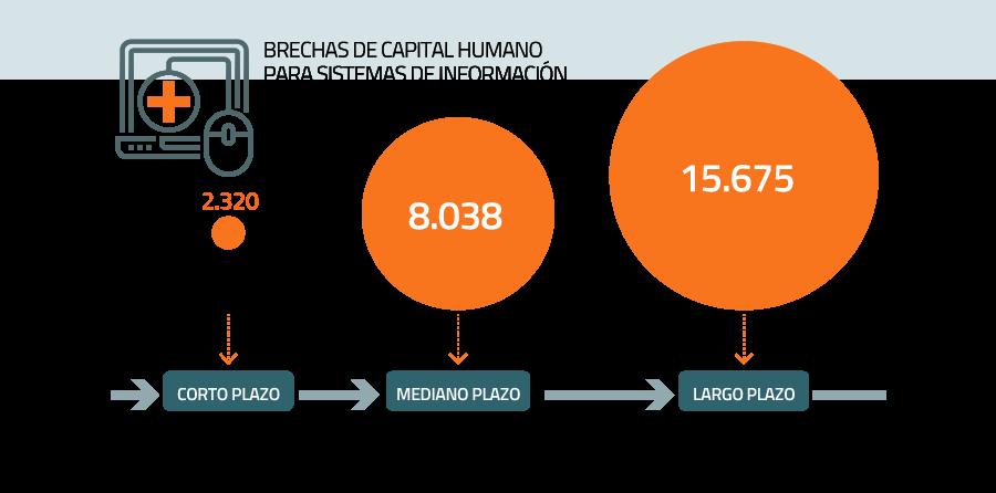PRIMER INFORME DE MESA DE DATOS DE MESA COVID-19 RECONOCE BRECHAS EN EL MANEJODE INFORMACIÓN DE SALUD